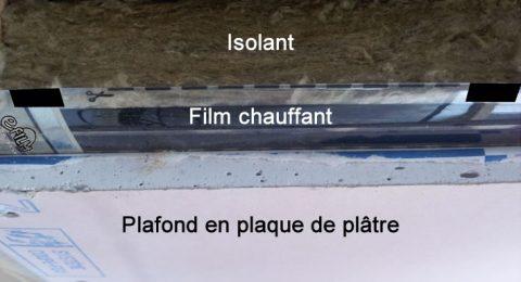 Chauffage : Le plafond rayonnant plâtre