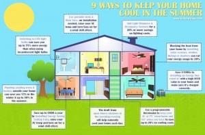 Infographie : comment garder la fraîcheur à la maison