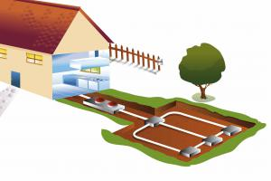 Une nouvelle dynamique pour les pompes à chaleur de type géothermie