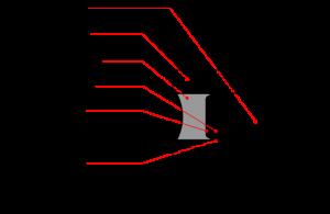 Schéma d'un double vitrage