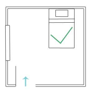 Am nager une chambre feng shui principes du feng shui les cl s de la maison - Tete du lit orientation ...