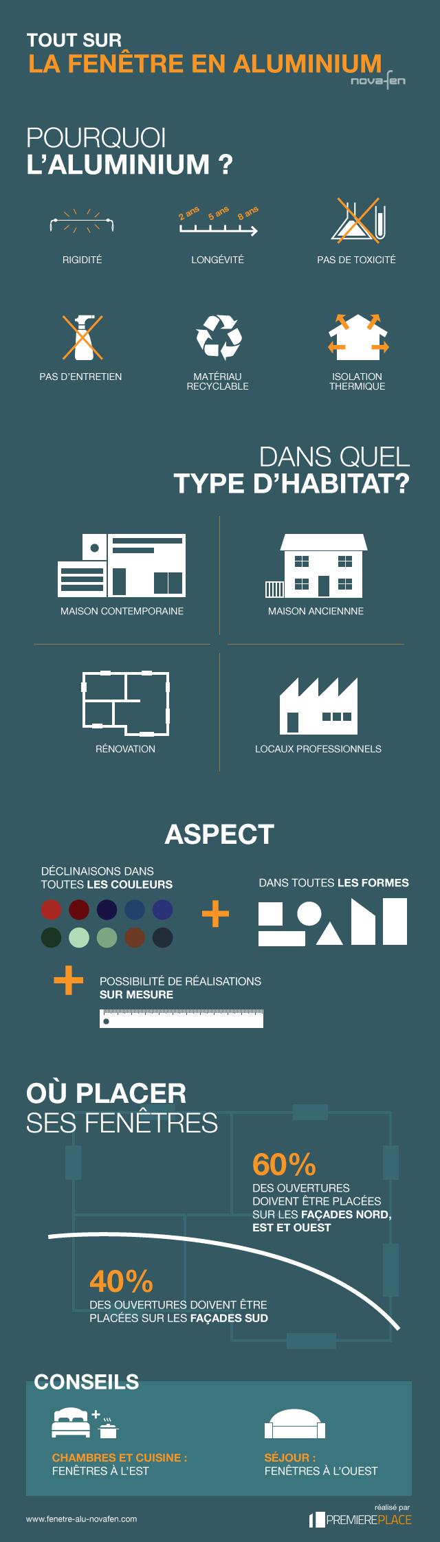 infographie aluminium fenetre